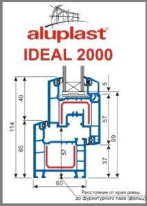 Схема окон Aluplast идеал 2000